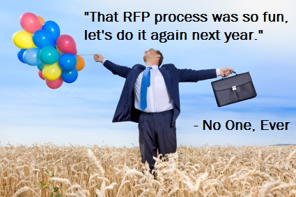 RFP, RFI, RFQ, Any way you spell it